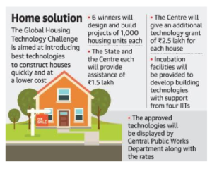 All India Radio (AIR) IAS UPSC - Incentives to Boost Housing Sector