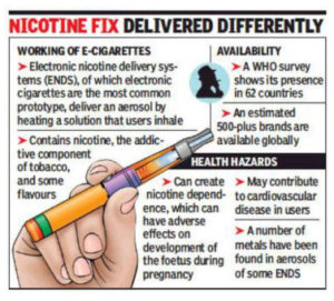 RSTV IAS UPSC – The Prohibition of Electronic Cigarettes Ordinance, 2019