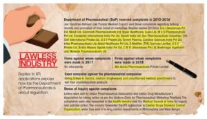 RSTV IAS UPSC – Pharmaceutical Marketing Malpractices