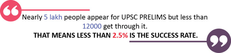 UPSC Prelims Passing rate