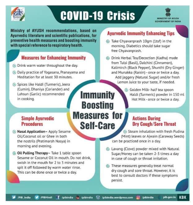 Covid -19 Crisis